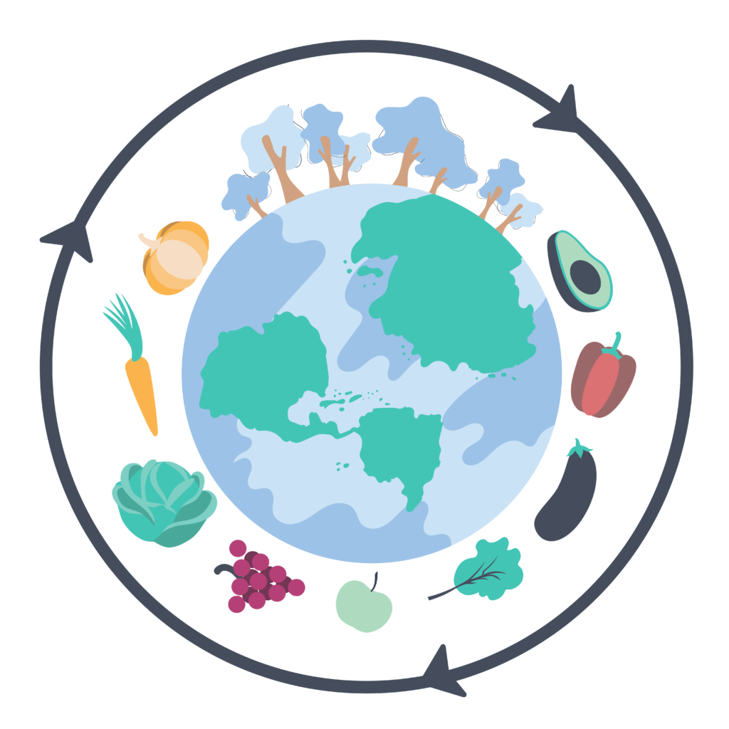 A picture of planet earth surrounded by various vegetables